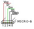 standard micro-usb pinouts